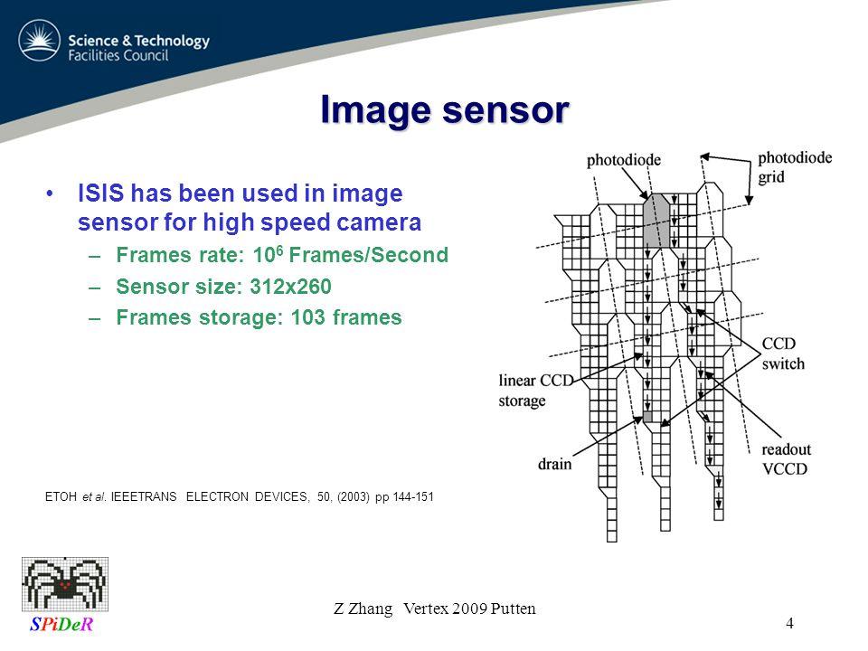 Image sensor ISIS has been used in image sensor for high speed camera –Frames rate: 10 6 Frames/Second –Sensor size: 312x260 –Frames storage: 103 fram