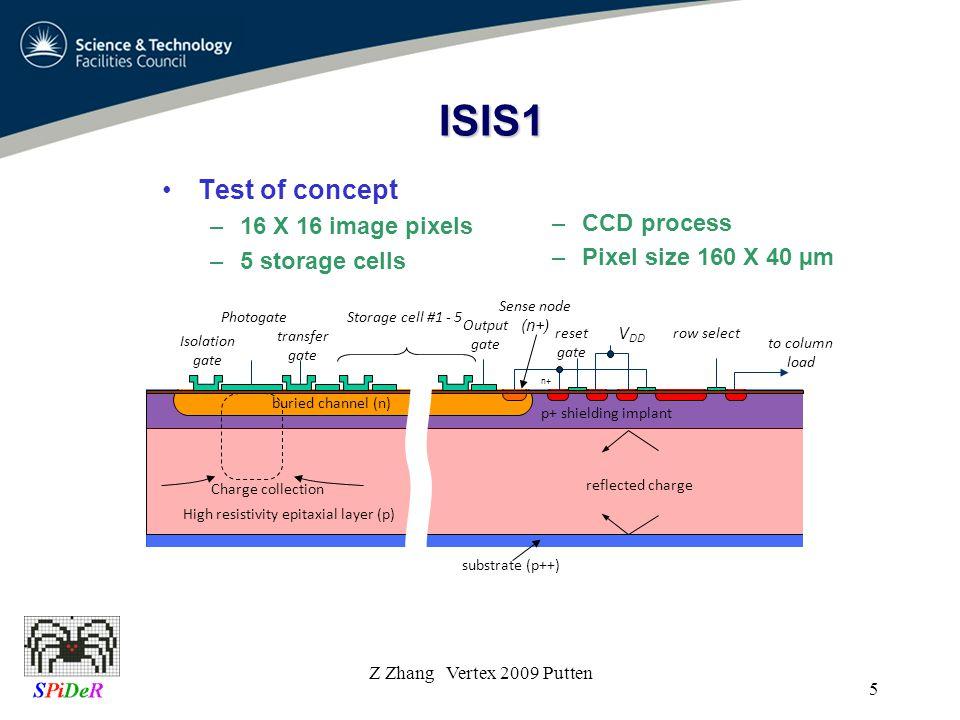ISIS1 Test of concept –16 X 16 image pixels –5 storage cells –CCD process –Pixel size 160 X 40 µm Z Zhang Vertex 2009 Putten 5 p+ shielding implant n+