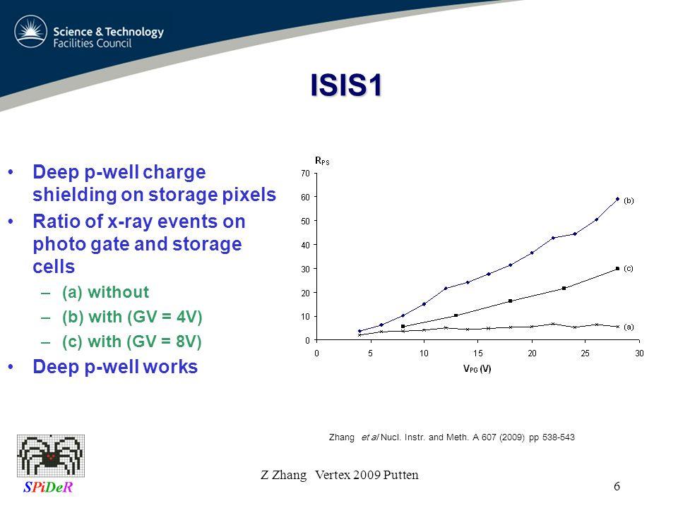 ISIS1 Z Zhang Vertex 2009 Putten 6 Zhang et al Nucl.