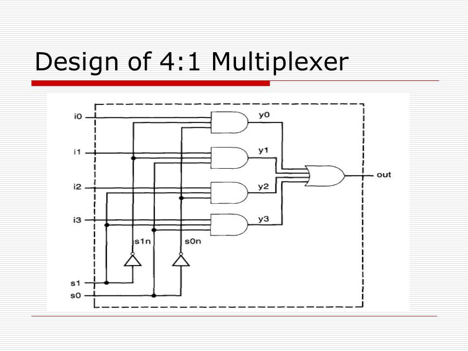 Design of 4:1 Multiplexer