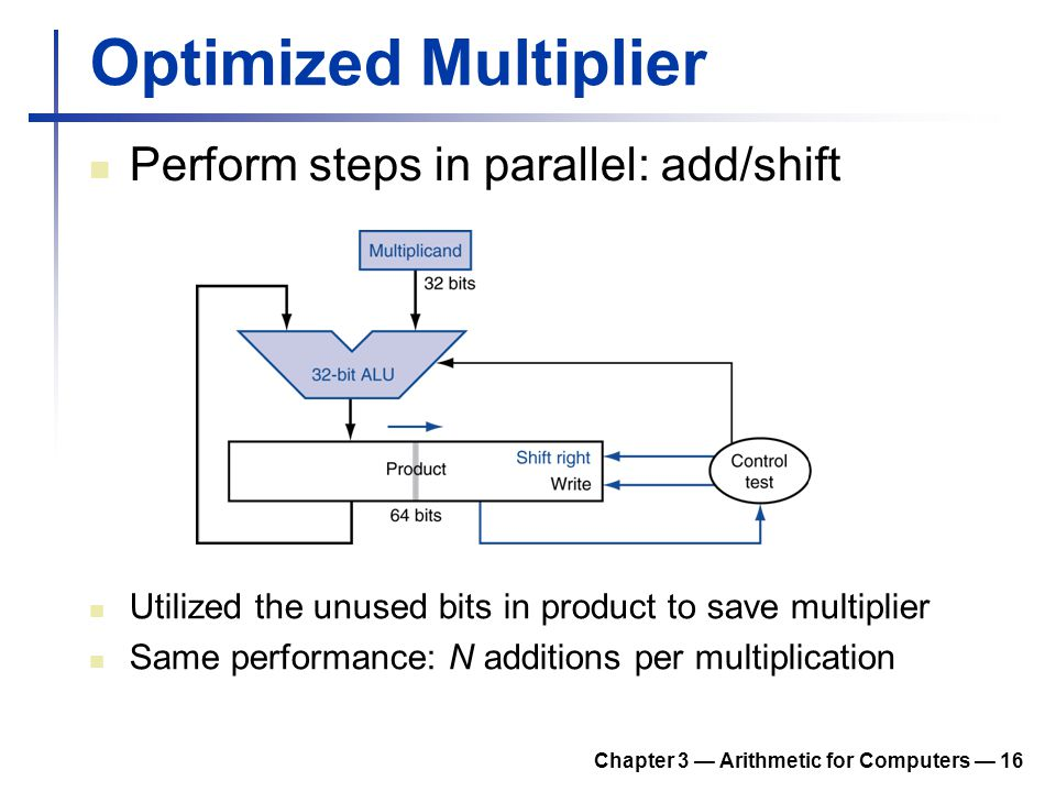 Chapter 3 Arithmetic for Computers 16 Optimized Multiplier Perform steps in parallel: add/shift Utilized the unused bits in product to save multiplier