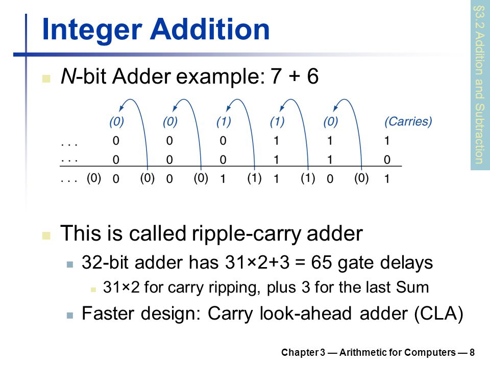 Chapter 3 Arithmetic for Computers 8 Integer Addition N-bit Adder example: 7 + 6 This is called ripple-carry adder 32-bit adder has 31×2+3 = 65 gate d