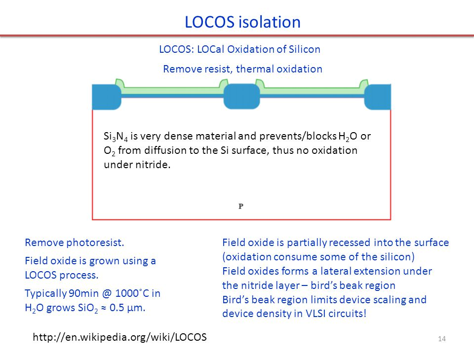 LOCOS isolation Remove photoresist. Field oxide is grown using a LOCOS process. Typically 90min @ 1000˚C in H 2 O grows SiO 2 0.5 µm. LOCOS: LOCal Oxi