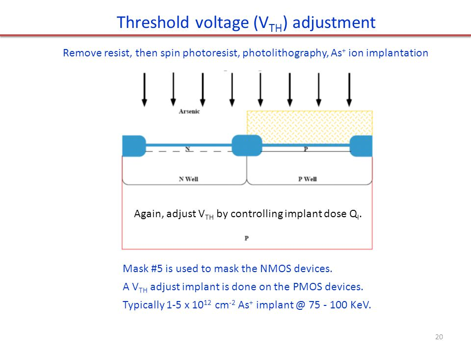 Threshold voltage (V TH ) adjustment Remove resist, then spin photoresist, photolithography, As + ion implantation Mask #5 is used to mask the NMOS de
