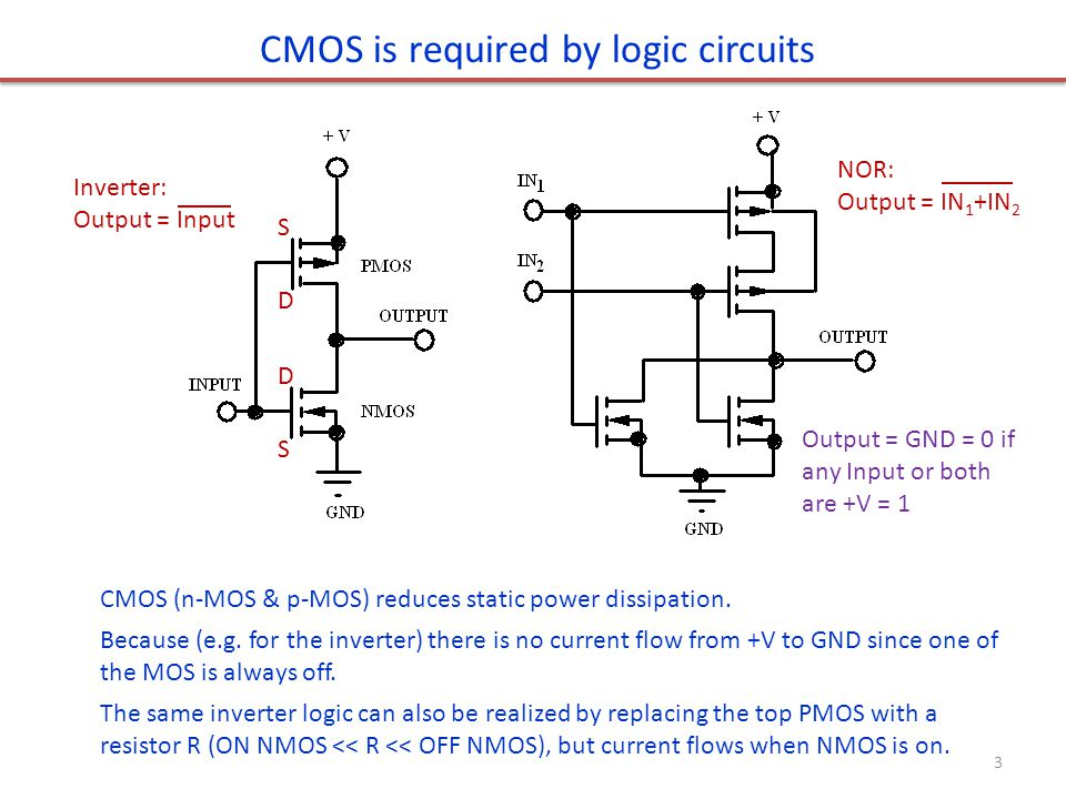CMOS (n-MOS & p-MOS) reduces static power dissipation. Because (e.g. for the inverter) there is no current flow from +V to GND since one of the MOS is