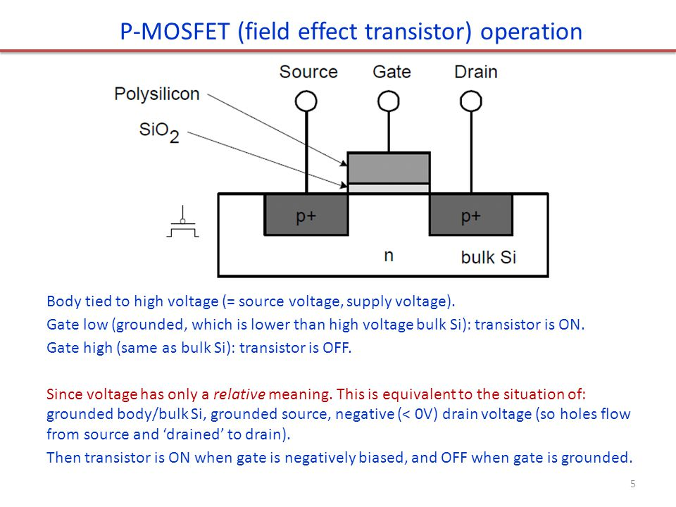 P-MOSFET (field effect transistor) operation Body tied to high voltage (= source voltage, supply voltage). Gate low (grounded, which is lower than hig
