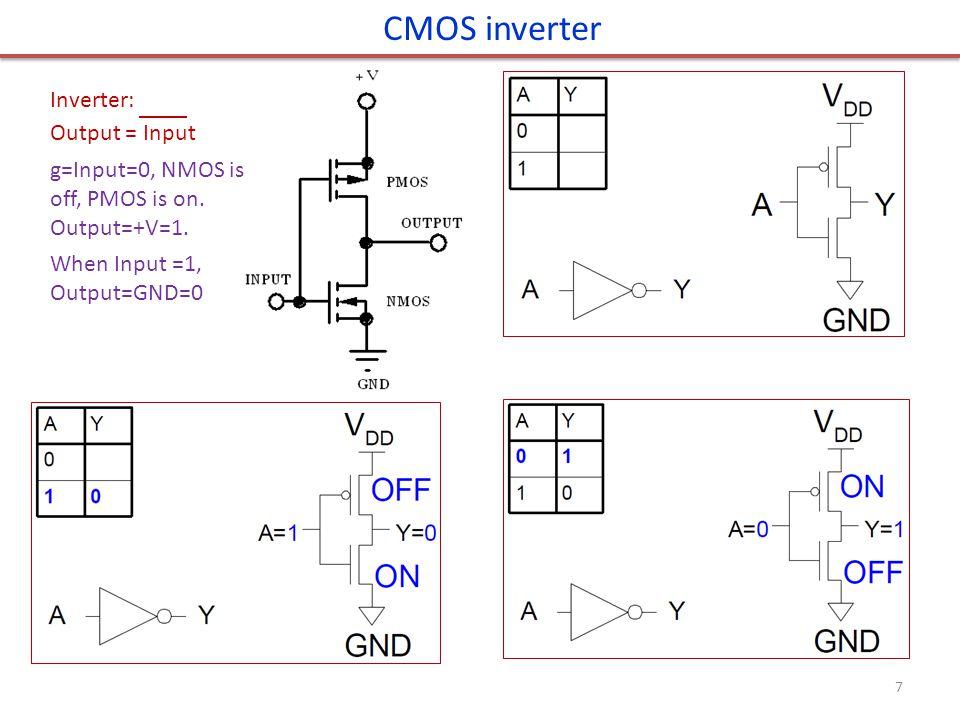 CMOS inverter Inverter: Output = Input g=Input=0, NMOS is off, PMOS is on. Output=+V=1. When Input =1, Output=GND=0 7