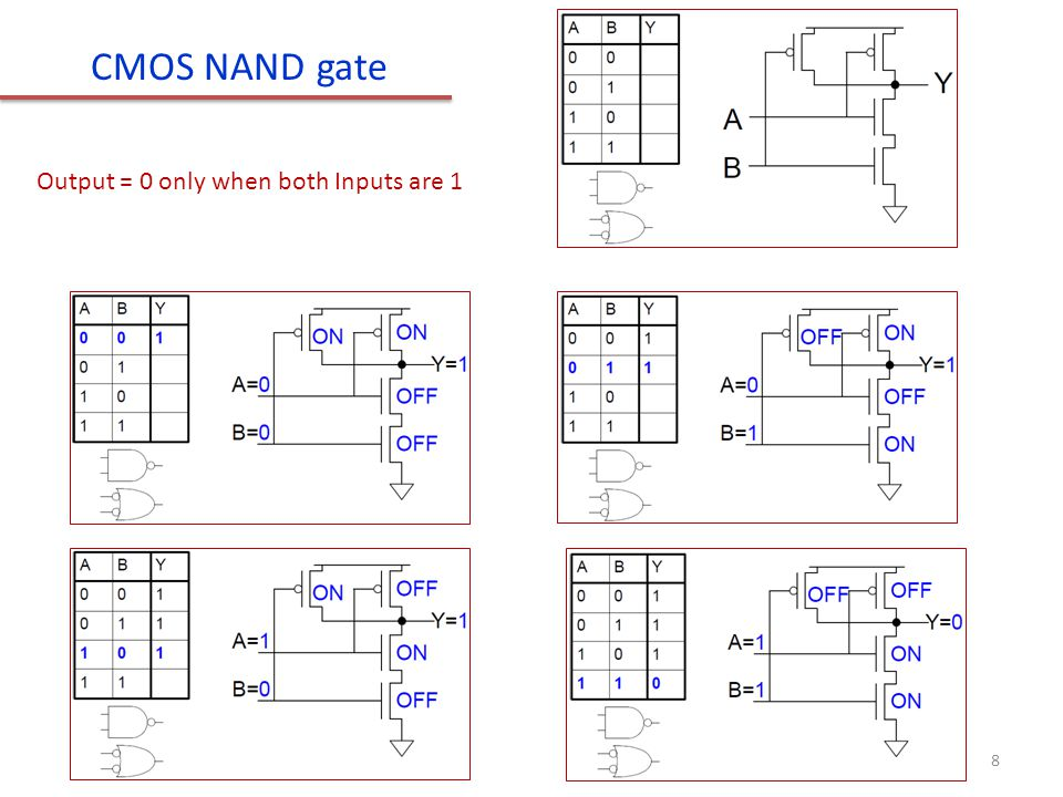 CMOS NAND gate Output = 0 only when both Inputs are 1 8