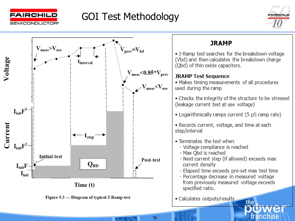 16 GOI Test Methodology JRAMP J-Ramp test searches for the breakdown voltage (Vbd) and then calculates the breakdown charge (Qbd) of thin oxide capacitors.