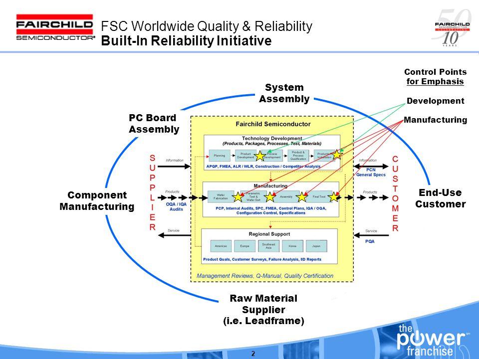 Design for Reliability Provide the reliability data to designer through the reliability calculator.