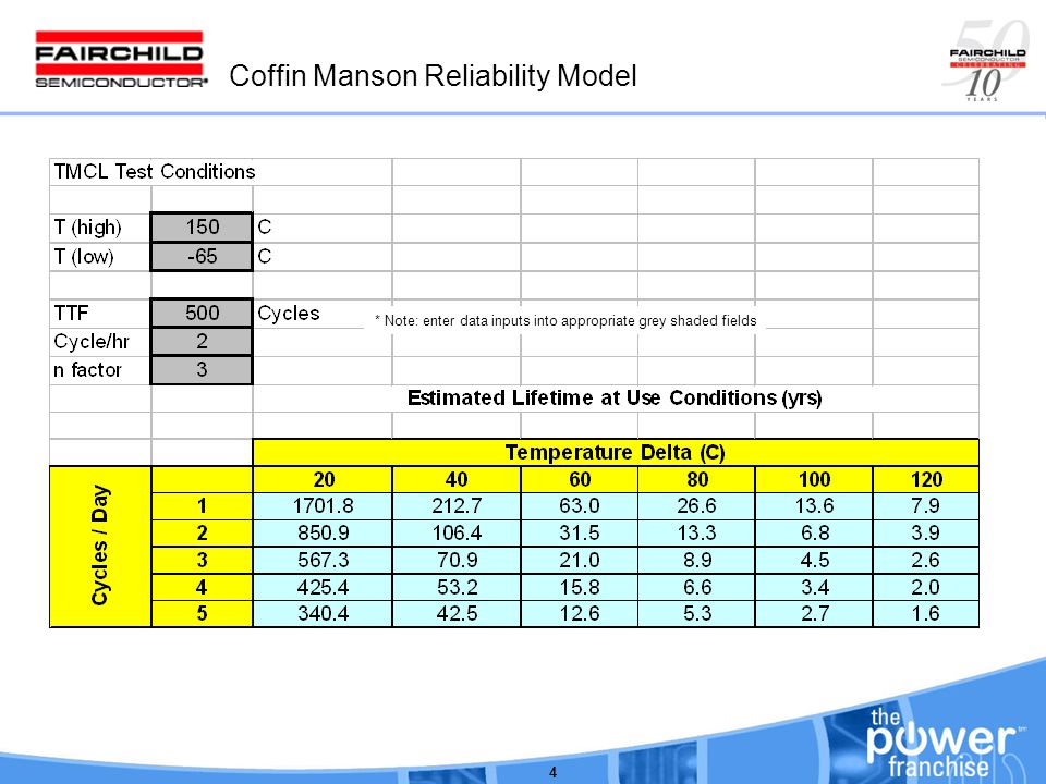 4 Coffin Manson Reliability Model * Note: enter data inputs into appropriate grey shaded fields