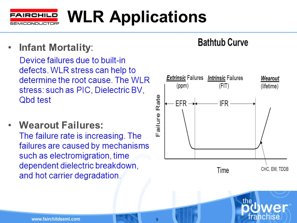 10 WLR Correlation If there is no statistical difference in the performance of subsequent product---subsequent product will have the same reliability as the qualification product.