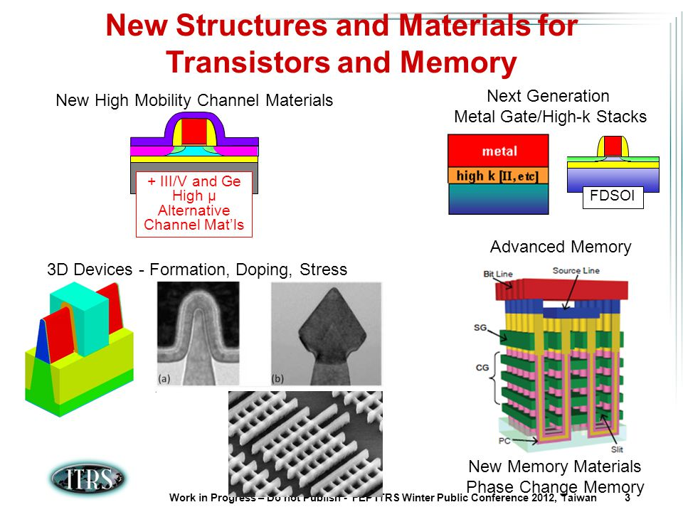 Work in Progress – Do not Publish - FEP ITRS Winter Public Conference 2012, Taiwan 3 Next Generation Metal Gate/High-k Stacks New High Mobility Channel Materials New Memory Materials Phase Change Memory FDSOI + III/V and Ge High µ Alternative Channel Matls 3D Devices - Formation, Doping, Stress New Structures and Materials for Transistors and Memory Advanced Memory