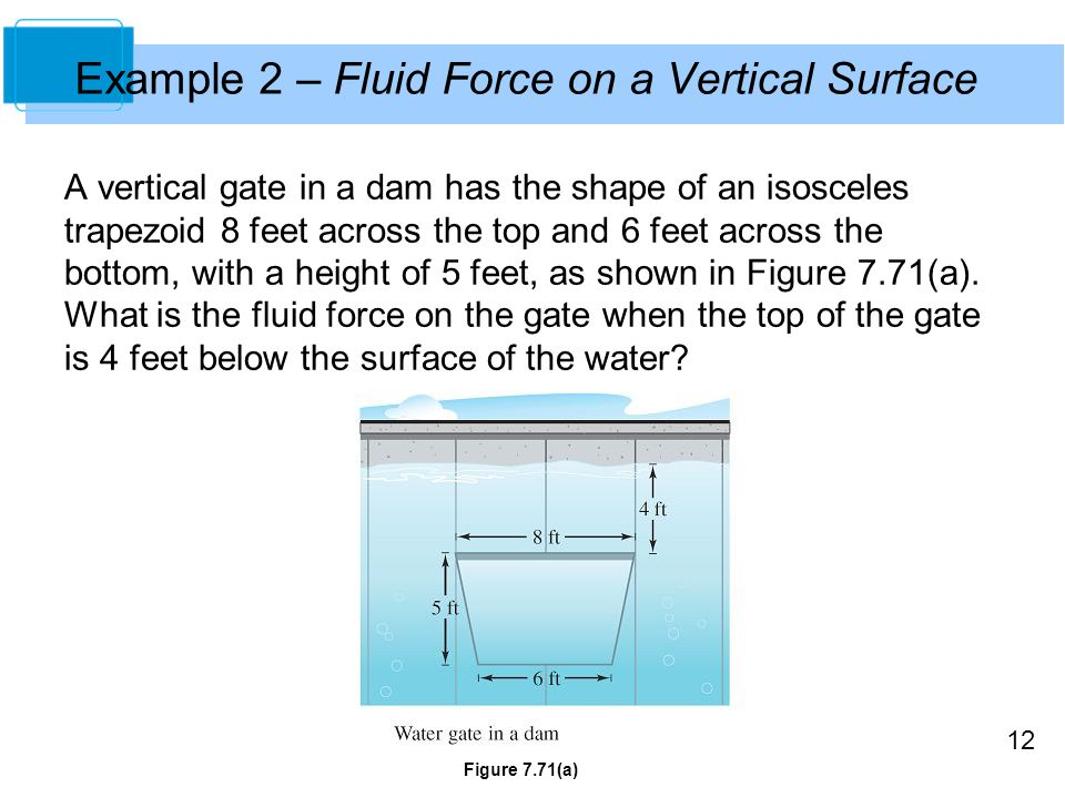 12 Example 2 – Fluid Force on a Vertical Surface A vertical gate in a dam has the shape of an isosceles trapezoid 8 feet across the top and 6 feet across the bottom, with a height of 5 feet, as shown in Figure 7.71(a).