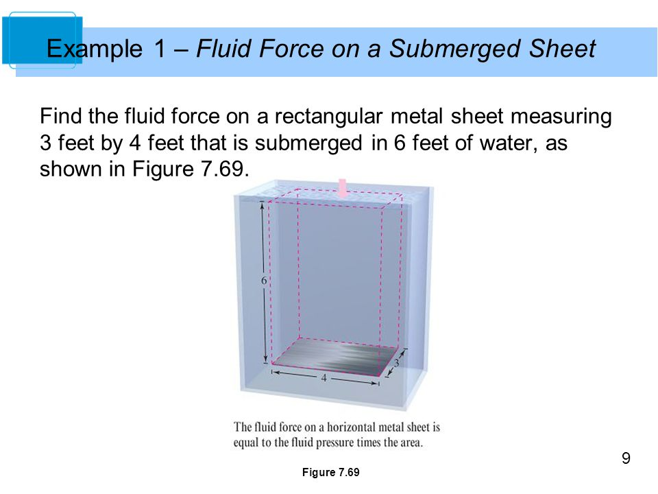 9 Example 1 – Fluid Force on a Submerged Sheet Find the fluid force on a rectangular metal sheet measuring 3 feet by 4 feet that is submerged in 6 feet of water, as shown in Figure 7.69.