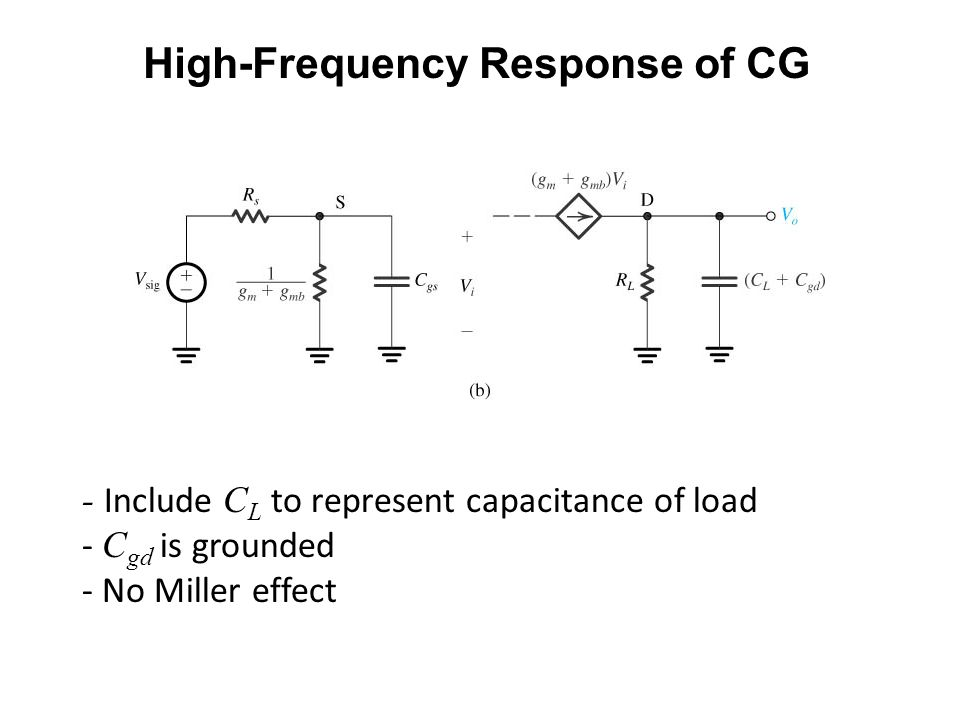 ECE 442 – Jose Schutt-Aine 19 MOS Cascode at High Frequency The upper corner frequency of the cascode can be approximated as:
