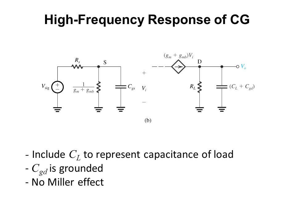 ECE 442 – Jose Schutt-Aine 39 CE Cascade Amplifier Exact analysis too tedious use computer CE cascade has low upper-cutoff frequency