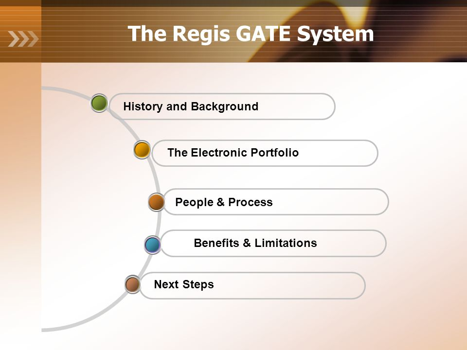 History and Background The Electronic Portfolio People & Process Benefits & Limitations Next Steps The Regis GATE System