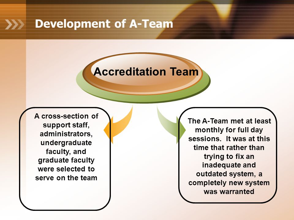 Development of A-Team Accreditation Team The A-Team met at least monthly for full day sessions.
