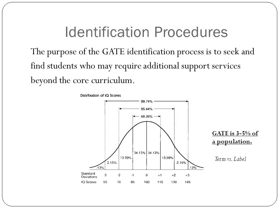 Identification Procedures The purpose of the GATE identification process is to seek and find students who may require additional support services beyo