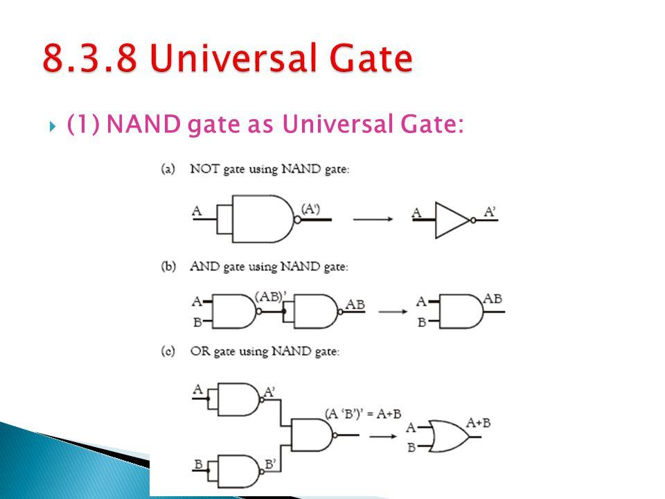 (1) NAND gate as Universal Gate: