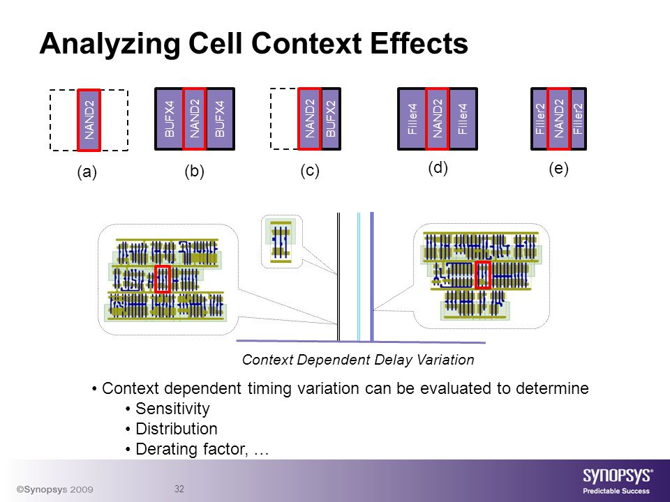 32 Analyzing Cell Context Effects Context dependent timing variation can be evaluated to determine Sensitivity Distribution Derating factor, … Context Dependent Delay Variation BUFX4 BUF NAND2 BUF BUFX2 NAND2 Filler4 NAND2 Filler2 NAND2 (a) (b) (c) (d) (e)