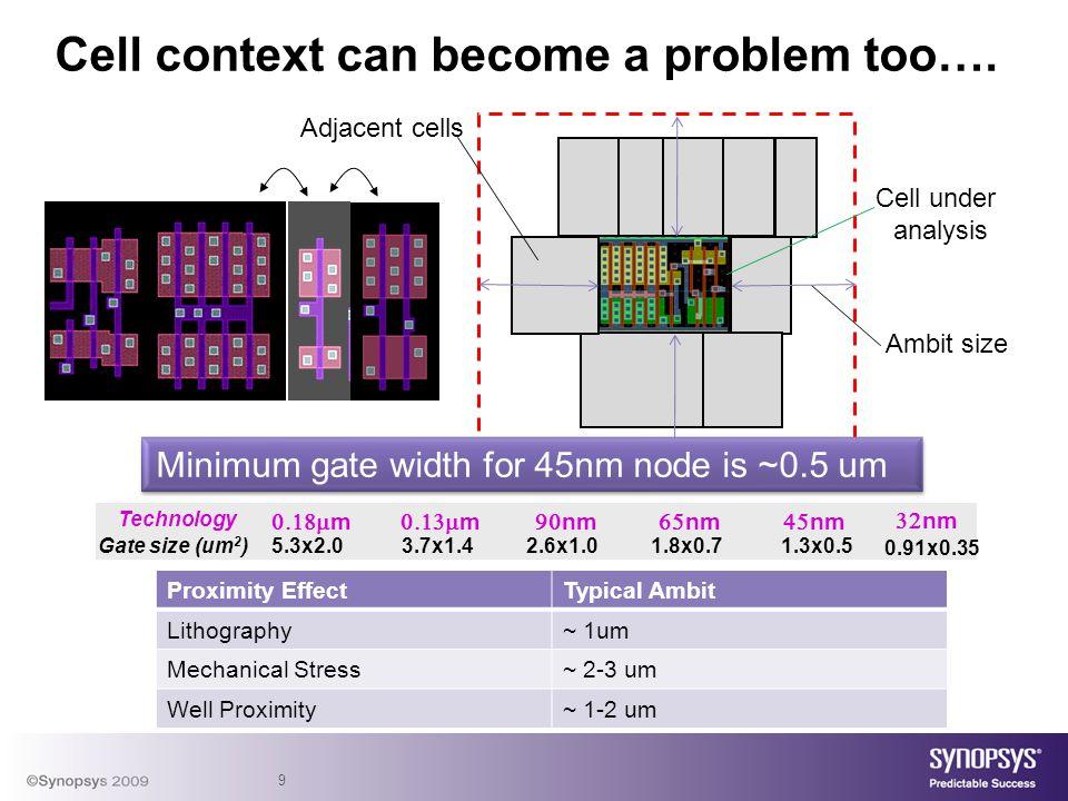 20 How to bridge process and design.