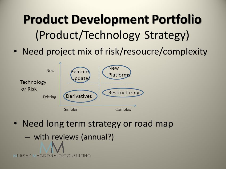 Feature Updates Product Development Portfolio Product Development Portfolio (Product/Technology Strategy) Need project mix of risk/resoucre/complexity Need long term strategy or road map – with reviews (annual ) New Existing SimplerComplex Derivatives Technology or Risk New Platforms Restructuring
