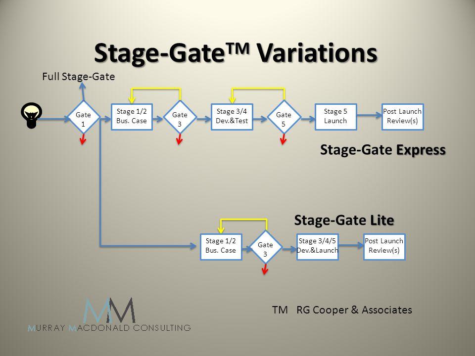 Stage-Gate TM Variations TM RG Cooper & Associates Gate 1 Express Stage-Gate Express Stage 1/2 Bus.