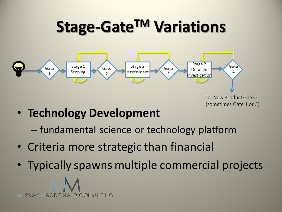 Stage-Gate TM Variations Technology Development – fundamental science or technology platform Criteria more strategic than financial Typically spawns multiple commercial projects Gate 1 Stage 1 Scoping Gate 2 Stage 2 Assessment Stage 3 Detailed Investigation Gate 3 Gate 4 To New Product Gate 2 (sometimes Gate 1 or 3)