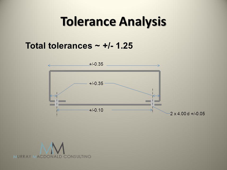 Tolerance Analysis 2 x 4.00 d +/-0.05 +/-0.10 +/-0.35 Total tolerances ~ +/- 1.25