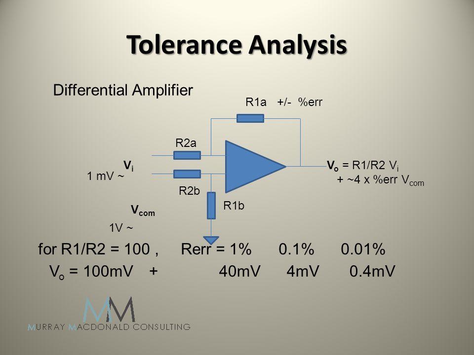 Tolerance Analysis ViVi V com R1a +/- %err R1b R2a R2b V o = R1/R2 V i + ~4 x %err V com Differential Amplifier 1 mV ~ 1V ~ V o = 100mV + 40mV 4mV 0.4mV for R1/R2 = 100, Rerr = 1% 0.1% 0.01%