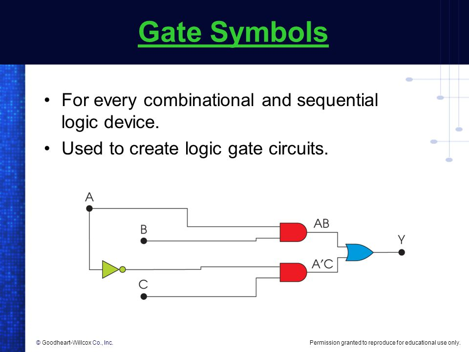 Permission granted to reproduce for educational use only.© Goodheart-Willcox Co., Inc. Gate Symbols For every combinational and sequential logic devic