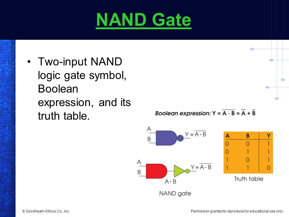Permission granted to reproduce for educational use only.© Goodheart-Willcox Co., Inc. NAND Gate Two-input NAND logic gate symbol, Boolean expression,