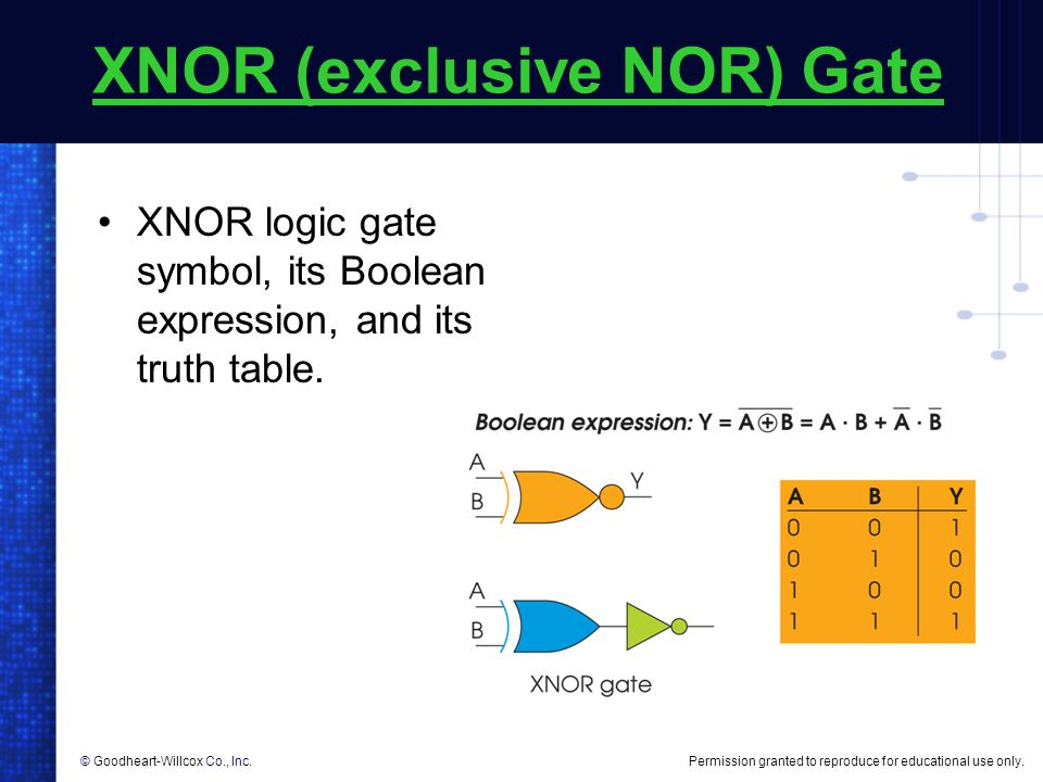 Permission granted to reproduce for educational use only.© Goodheart-Willcox Co., Inc. XNOR (exclusive NOR) Gate XNOR logic gate symbol, its Boolean e