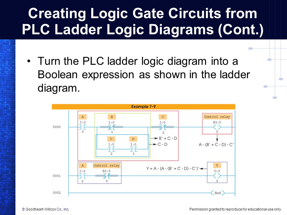 Permission granted to reproduce for educational use only.© Goodheart-Willcox Co., Inc. Creating Logic Gate Circuits from PLC Ladder Logic Diagrams (Co