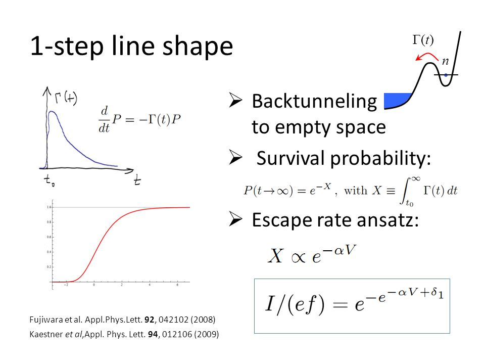 1-step line shape Backtunneling to empty space Survival probability: Escape rate ansatz: Kaestner et al,Appl.