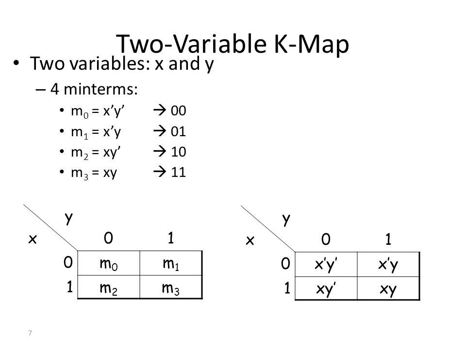 18 Example: Four-Variable K-Map – F(x,y,z,t) = (0, 1, 2, 4, 5, 6, 8, 9, 12, 13, 14) 00 0 0 0 11 111 111 111 10 11 01 00 10110100 zt xy – F(x,y,z,t) =