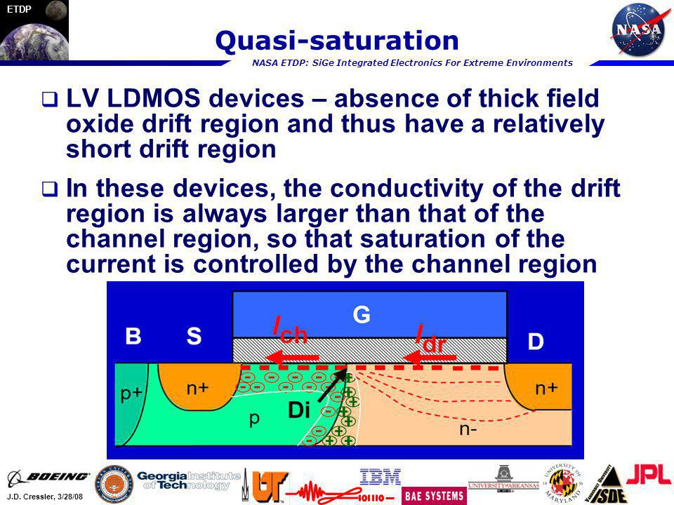 NASA ETDP: SiGe Integrated Electronics For Extreme Environments J.D. Cressler, 3/28/08 ETDP Quasi-saturation LV LDMOS devices – absence of thick field