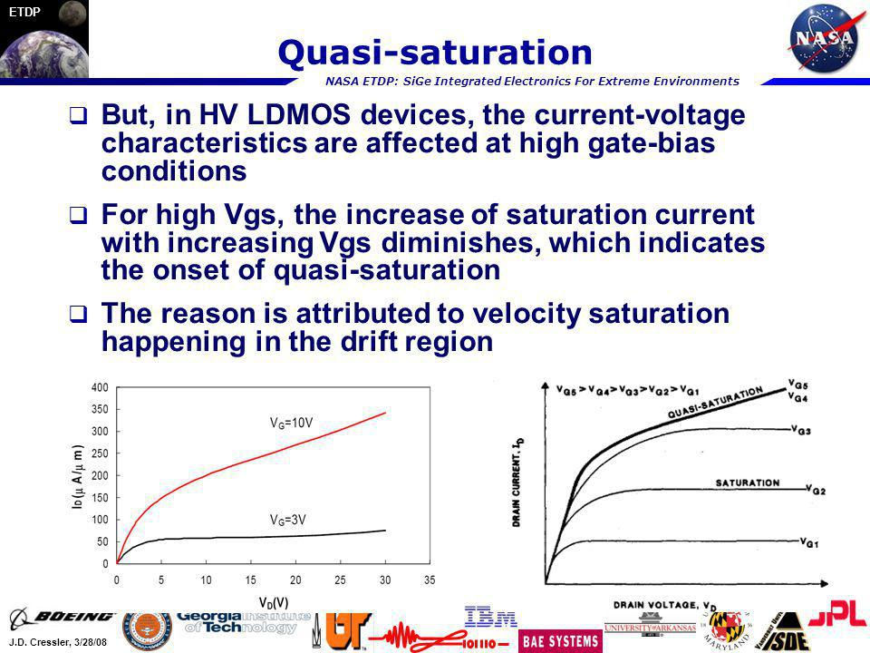NASA ETDP: SiGe Integrated Electronics For Extreme Environments J.D. Cressler, 3/28/08 ETDP Quasi-saturation But, in HV LDMOS devices, the current-vol