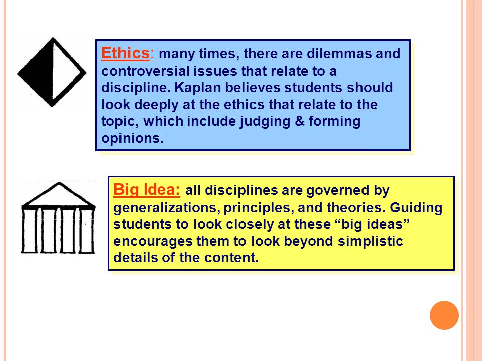 Ethics: many times, there are dilemmas and controversial issues that relate to a discipline.