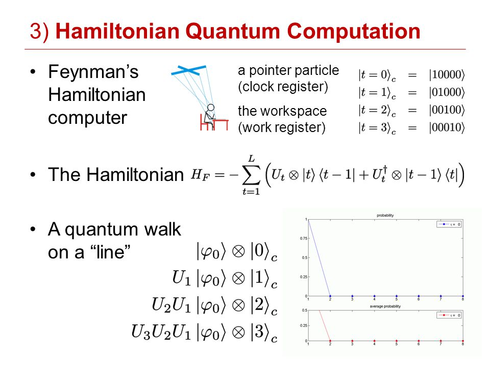 3) Hamiltonian Quantum Computation Feynmans Hamiltonian computer The Hamiltonian A quantum walk on a line a pointer particle (clock register) the workspace (work register)