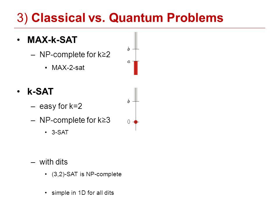 MAX-k-SAT –NP-complete for k2 MAX-2-sat k-SAT –easy for k=2 –NP-complete for k3 3-SAT –with dits (3,2)-SAT is NP-complete simple in 1D for all dits 3) Classical vs.