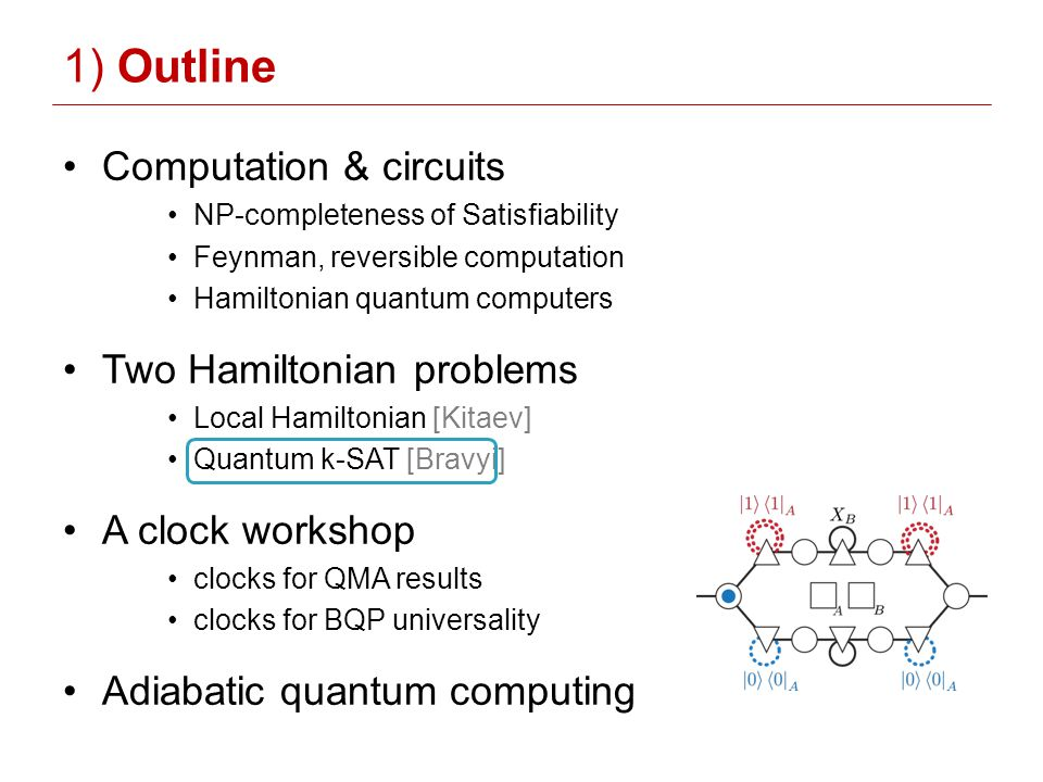 Computation & circuits NP-completeness of Satisfiability Feynman, reversible computation Hamiltonian quantum computers Two Hamiltonian problems Local Hamiltonian [Kitaev] Quantum k-SAT [Bravyi] A clock workshop clocks for QMA results clocks for BQP universality Adiabatic quantum computing 1) Outline