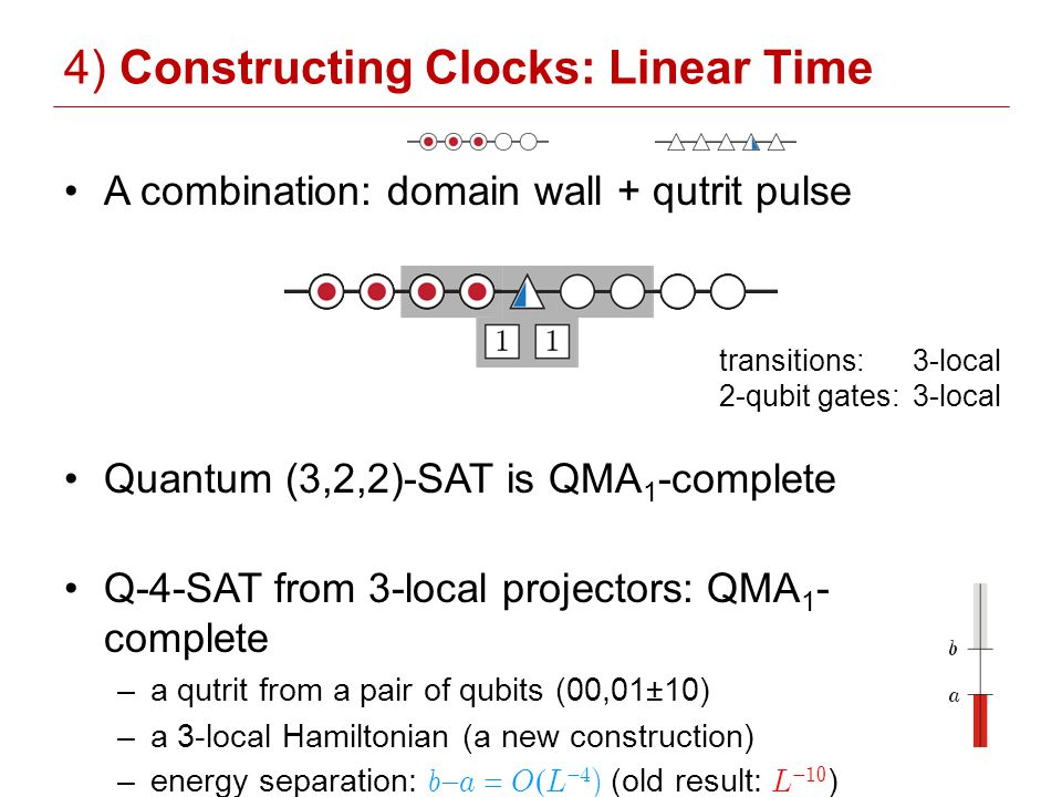 4) Constructing Clocks: Linear Time A combination: domain wall + qutrit pulse Quantum (3,2,2)-SAT is QMA 1 -complete Q-4-SAT from 3-local projectors: QMA 1 - complete –a qutrit from a pair of qubits (00,01±10) –a 3-local Hamiltonian (a new construction) –energy separation: b a O L 4 ) (old result: L 10 ) transitions: 3-local 2-qubit gates: 3-local