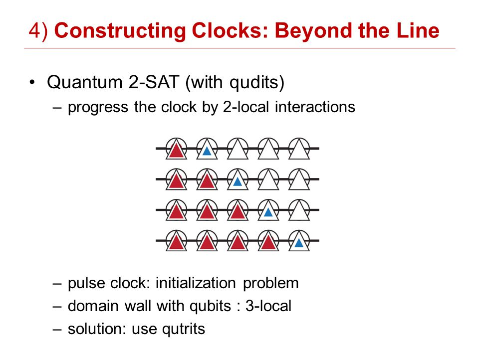 4) Constructing Clocks: Beyond the Line Quantum 2-SAT (with qudits) –progress the clock by 2-local interactions –pulse clock: initialization problem –domain wall with qubits : 3-local –solution: use qutrits