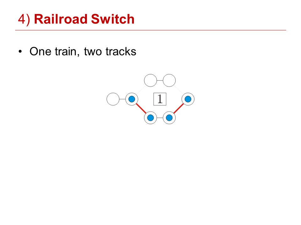 4) Railroad Switch One train, two tracks