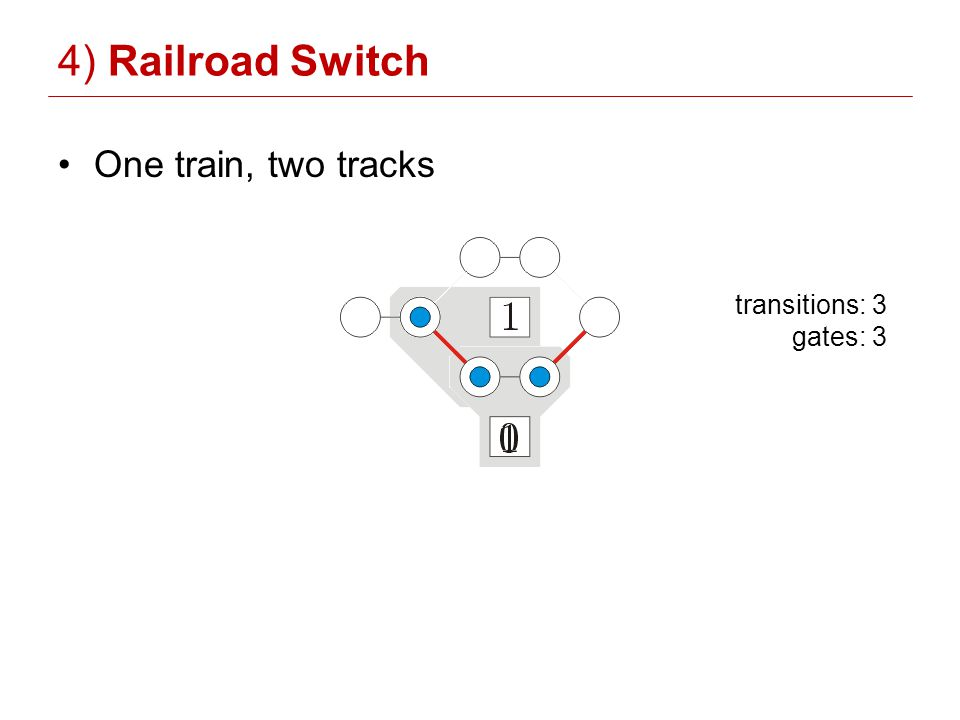 4) Railroad Switch One train, two tracks transitions: 3 gates: 3