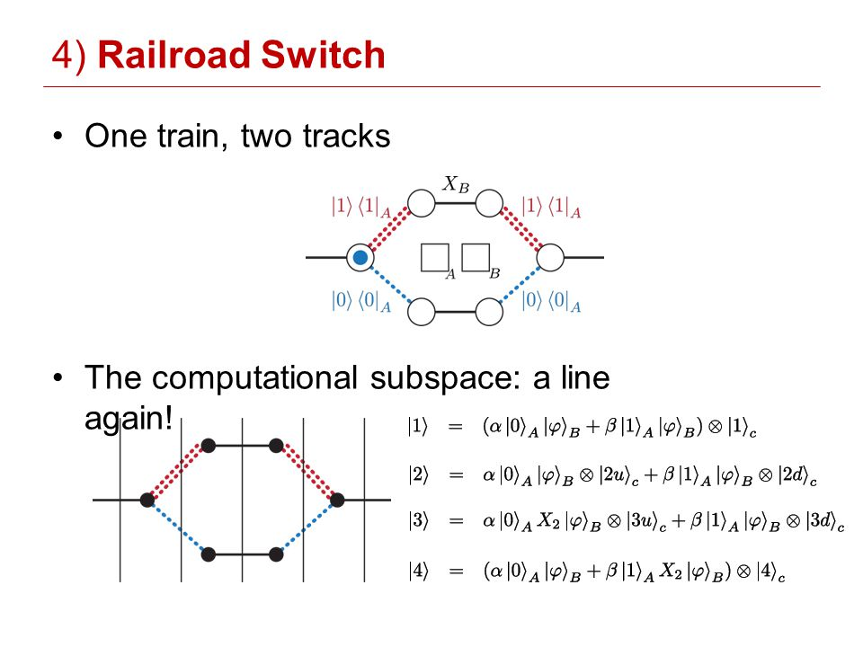 4) Railroad Switch One train, two tracks The computational subspace: a line again!