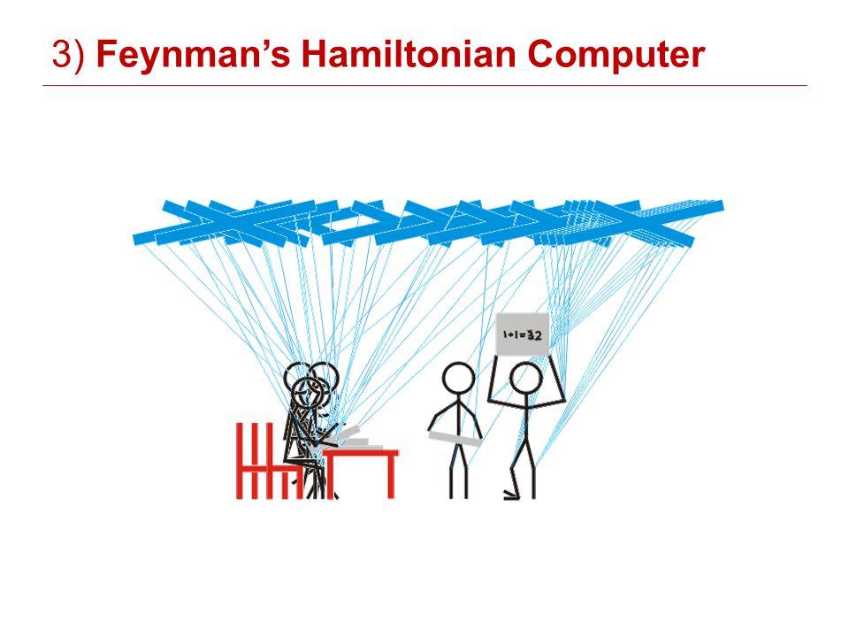 3) Feynmans Hamiltonian Computer